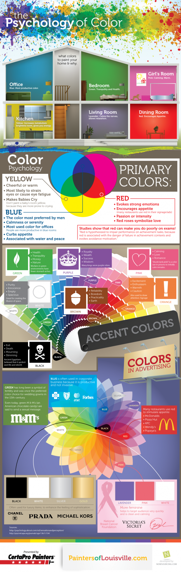 psicologia de los colores blog de marketing online