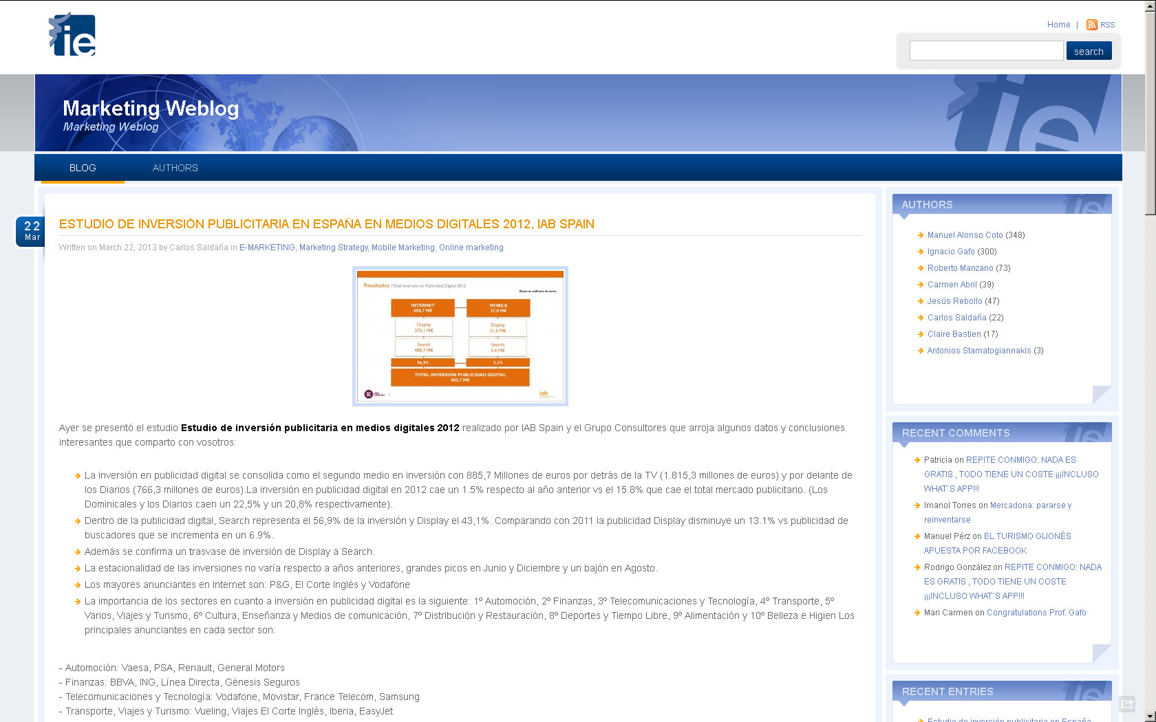 estudio inversion publicitaria medios digitales blog IE